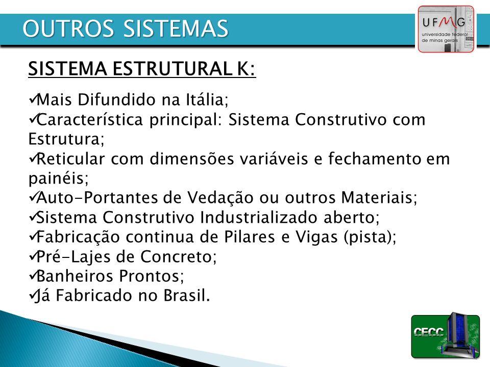 SISTEMA ESTRUTURAL K: Mais Difundido na Itália; Característica principal: Sistema Construtivo com Estrutura; Reticular com dimensões variáveis e fecha