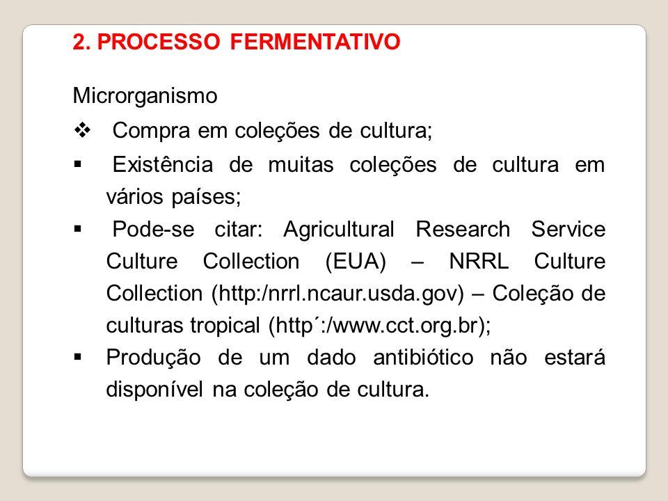 2. PROCESSO FERMENTATIVO Microrganismo Compra em coleções de cultura; Existência de muitas coleções de cultura em vários países; Pode-se citar: Agricu