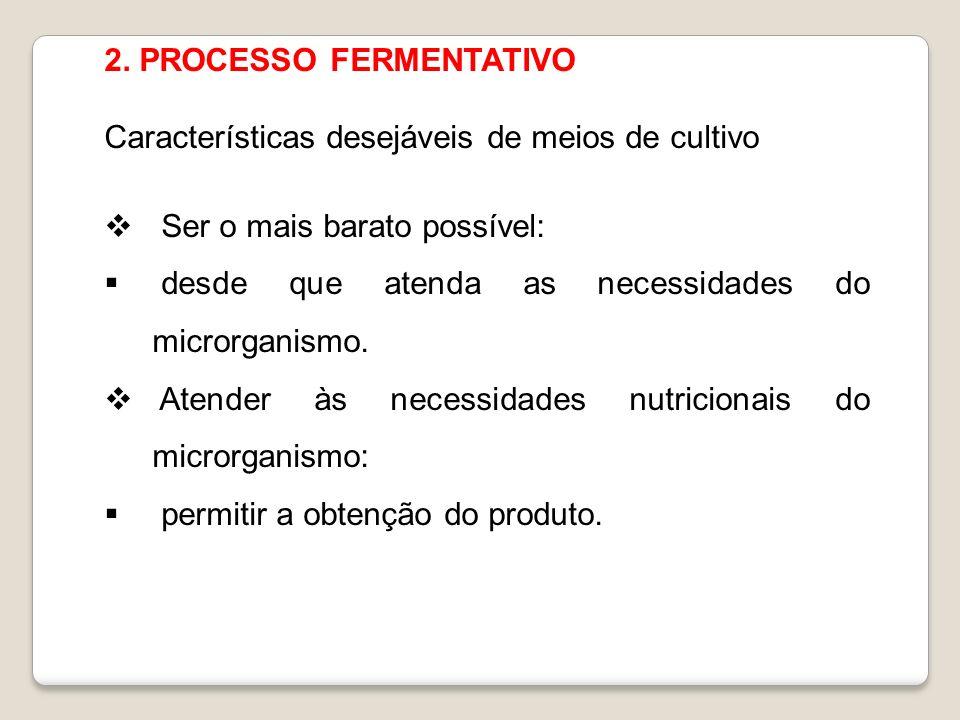 2. PROCESSO FERMENTATIVO Características desejáveis de meios de cultivo Ser o mais barato possível: desde que atenda as necessidades do microrganismo.