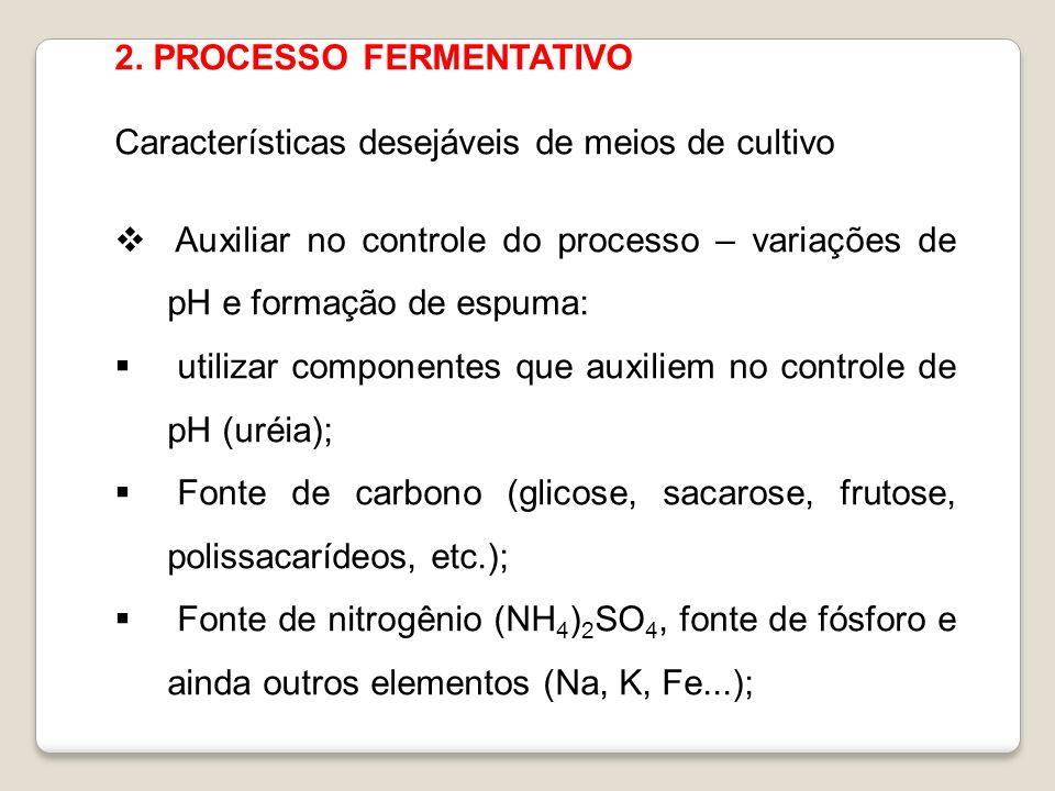 2. PROCESSO FERMENTATIVO Características desejáveis de meios de cultivo Auxiliar no controle do processo – variações de pH e formação de espuma: utili