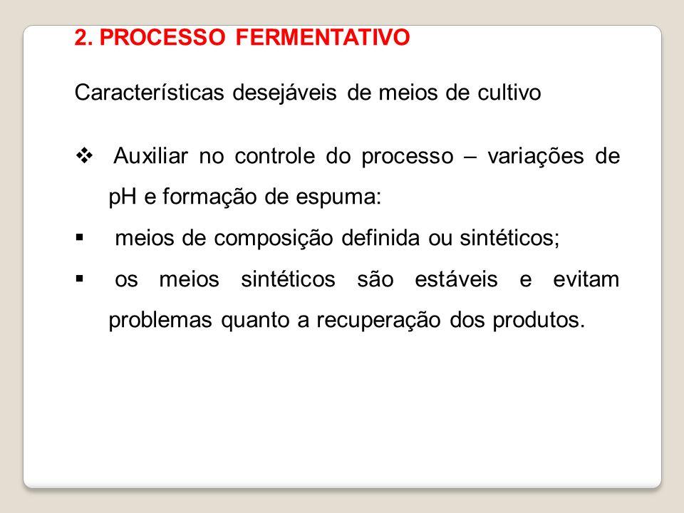 2. PROCESSO FERMENTATIVO Características desejáveis de meios de cultivo Auxiliar no controle do processo – variações de pH e formação de espuma: meios