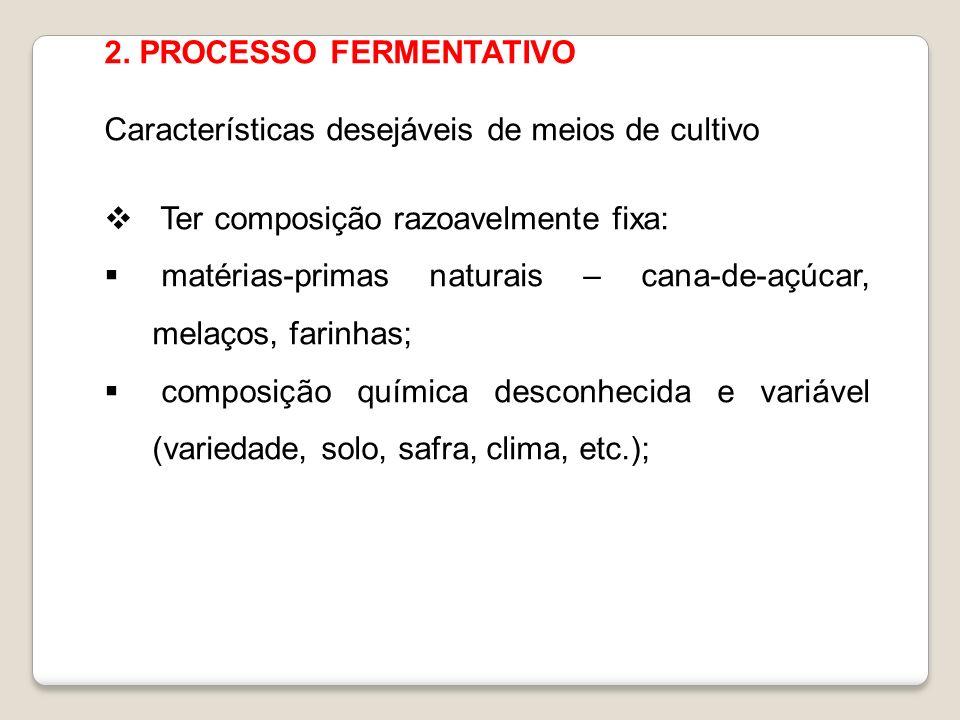 2. PROCESSO FERMENTATIVO Características desejáveis de meios de cultivo Ter composição razoavelmente fixa: matérias-primas naturais – cana-de-açúcar,