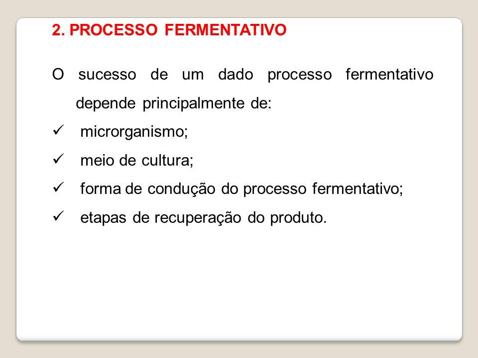 2. PROCESSO FERMENTATIVO O sucesso de um dado processo fermentativo depende principalmente de: microrganismo; meio de cultura; forma de condução do pr