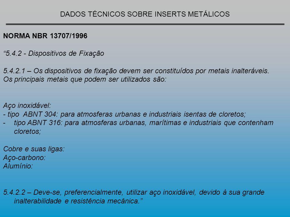 DADOS TÉCNICOS SOBRE INSERTS METÁLICOS NORMA NBR 13707/1996 5.4.2 - Dispositivos de Fixação 5.4.2.1 – Os dispositivos de fixação devem ser constituídos por metais inalteráveis.