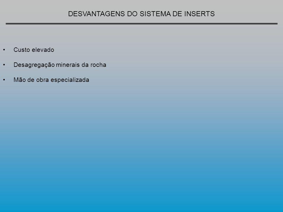 DESVANTAGENS DO SISTEMA DE INSERTS Custo elevado Desagregação minerais da rocha Mão de obra especializada