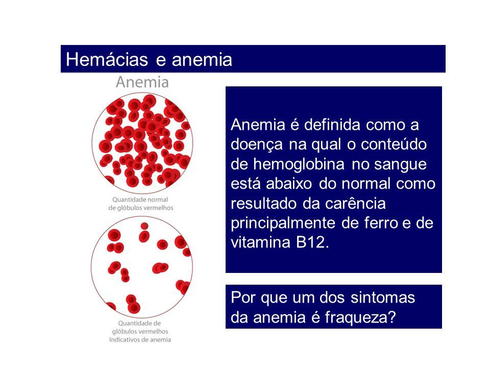 Hemácias e anemia Anemia é definida como a doença na qual o conteúdo de hemoglobina no sangue está abaixo do normal como resultado da carência princip