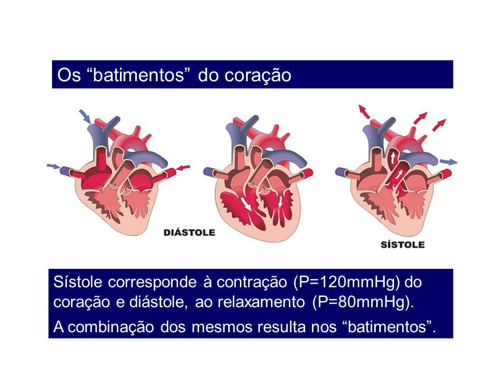 Os batimentos do coração Sístole corresponde à contração (P=120mmHg) do coração e diástole, ao relaxamento (P=80mmHg). A combinação dos mesmos resulta