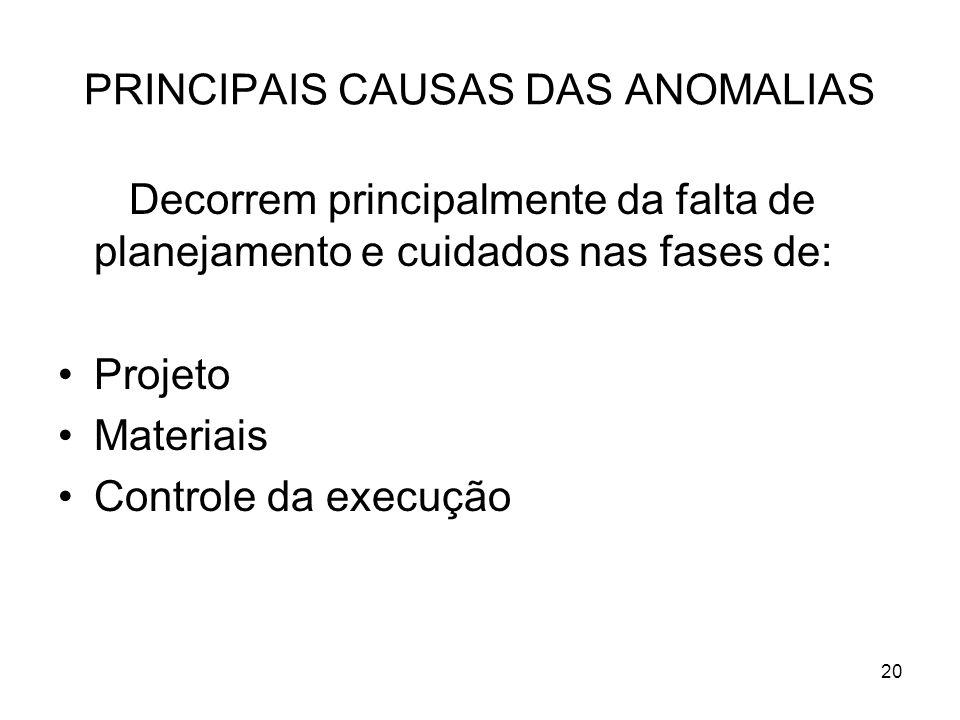 20 PRINCIPAIS CAUSAS DAS ANOMALIAS Decorrem principalmente da falta de planejamento e cuidados nas fases de: Projeto Materiais Controle da execução