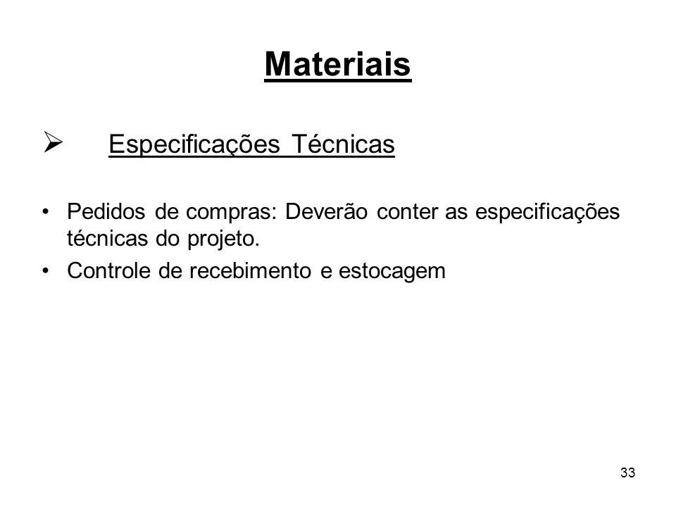 33 Materiais Especificações Técnicas Pedidos de compras: Deverão conter as especificações técnicas do projeto. Controle de recebimento e estocagem
