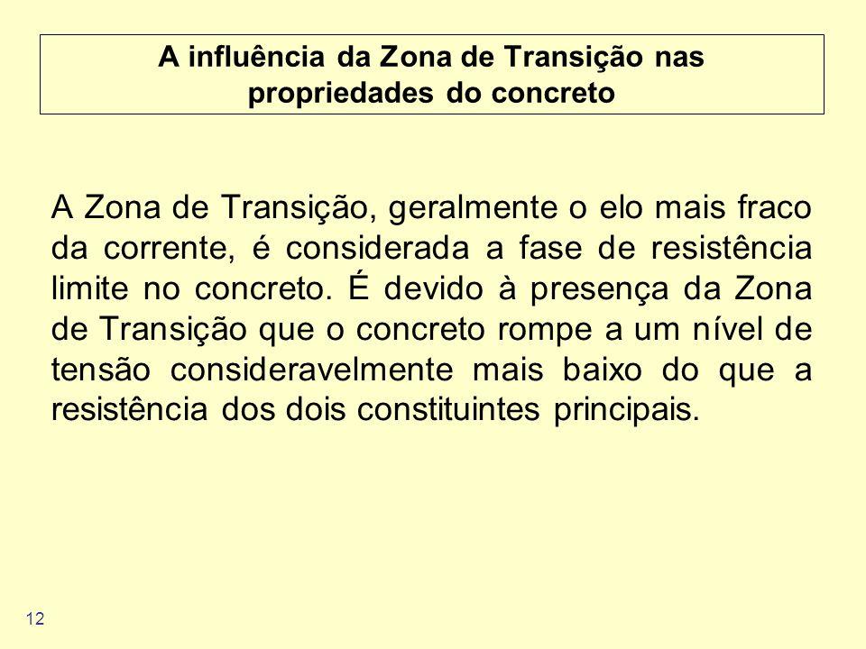 12 A influência da Zona de Transição nas propriedades do concreto A Zona de Transição, geralmente o elo mais fraco da corrente, é considerada a fase d