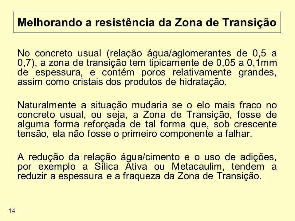 14 Melhorando a resistência da Zona de Transição No concreto usual (relação água/aglomerantes de 0,5 a 0,7), a zona de transição tem tipicamente de 0,