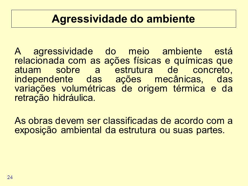 24 Agressividade do ambiente A agressividade do meio ambiente está relacionada com as ações físicas e químicas que atuam sobre a estrutura de concreto