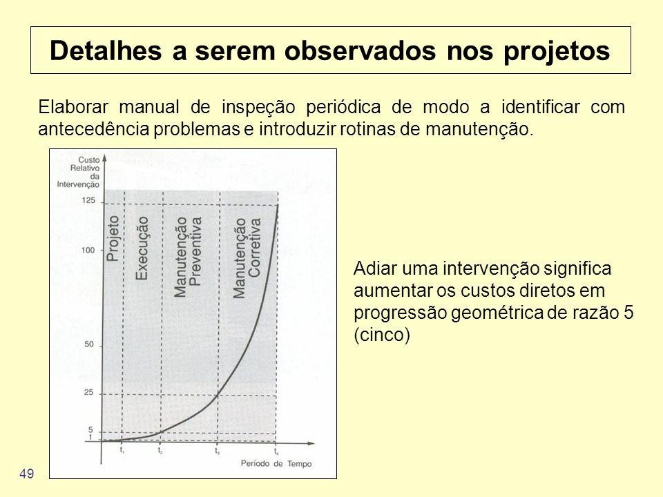 49 Detalhes a serem observados nos projetos Elaborar manual de inspeção periódica de modo a identificar com antecedência problemas e introduzir rotina