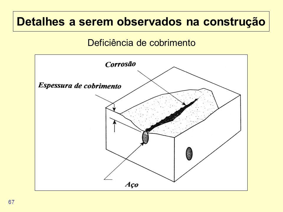 67 Detalhes a serem observados na construção Deficiência de cobrimento