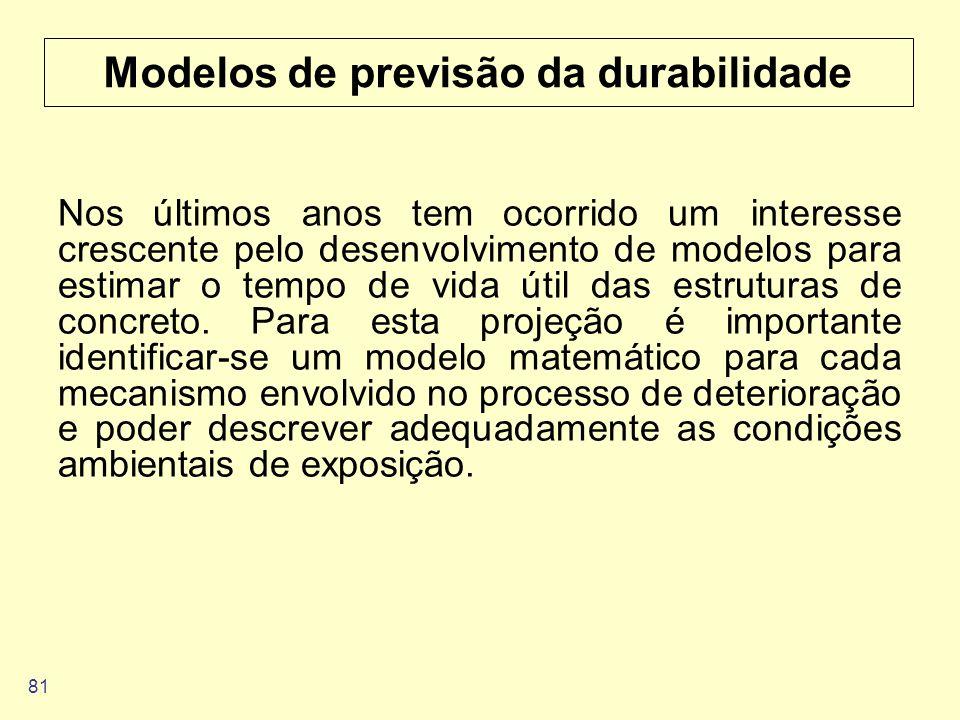 81 Modelos de previsão da durabilidade Nos últimos anos tem ocorrido um interesse crescente pelo desenvolvimento de modelos para estimar o tempo de vi