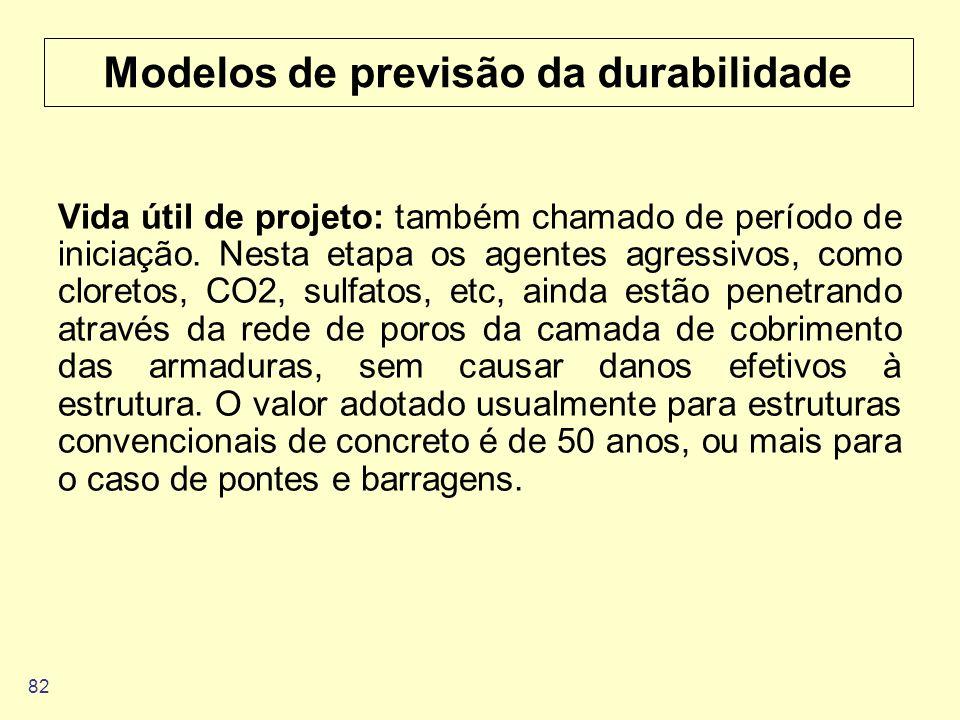 82 Modelos de previsão da durabilidade Vida útil de projeto: também chamado de período de iniciação. Nesta etapa os agentes agressivos, como cloretos,