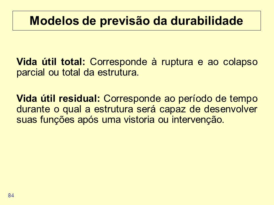 84 Modelos de previsão da durabilidade Vida útil total: Corresponde à ruptura e ao colapso parcial ou total da estrutura. Vida útil residual: Correspo