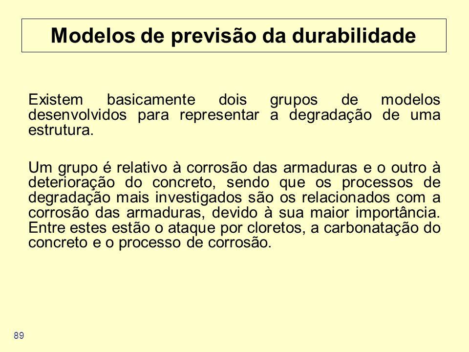 89 Modelos de previsão da durabilidade Existem basicamente dois grupos de modelos desenvolvidos para representar a degradação de uma estrutura. Um gru