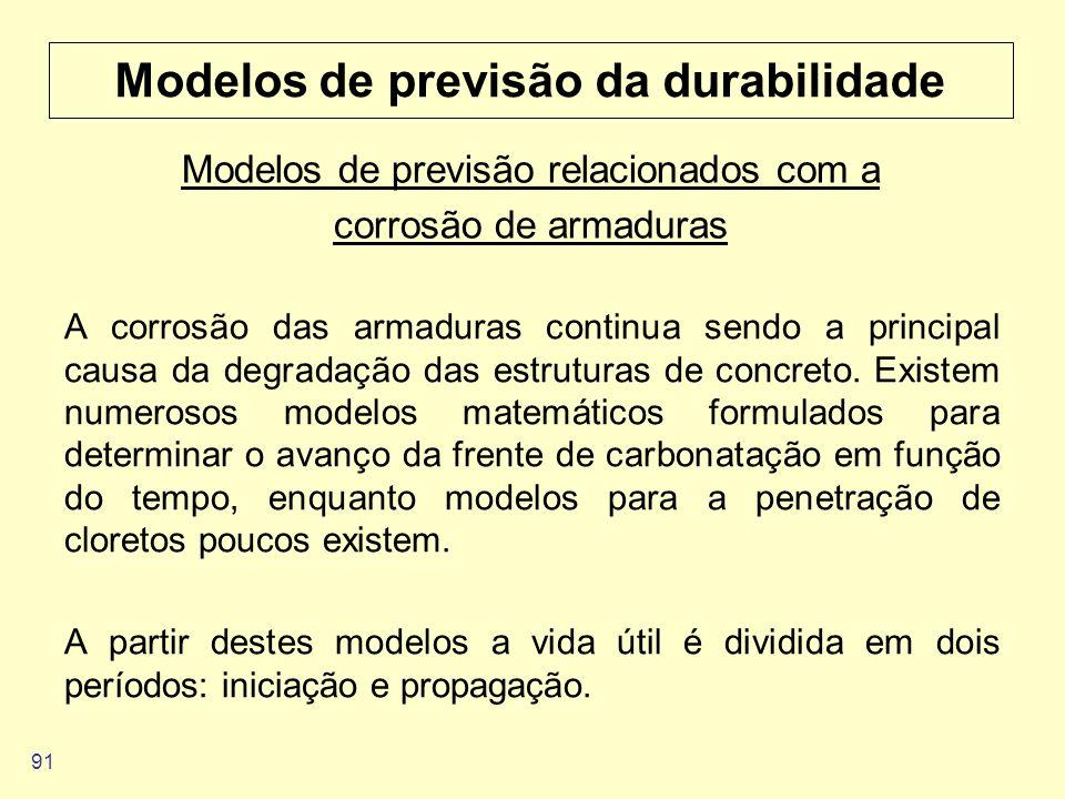 91 Modelos de previsão da durabilidade A corrosão das armaduras continua sendo a principal causa da degradação das estruturas de concreto. Existem num