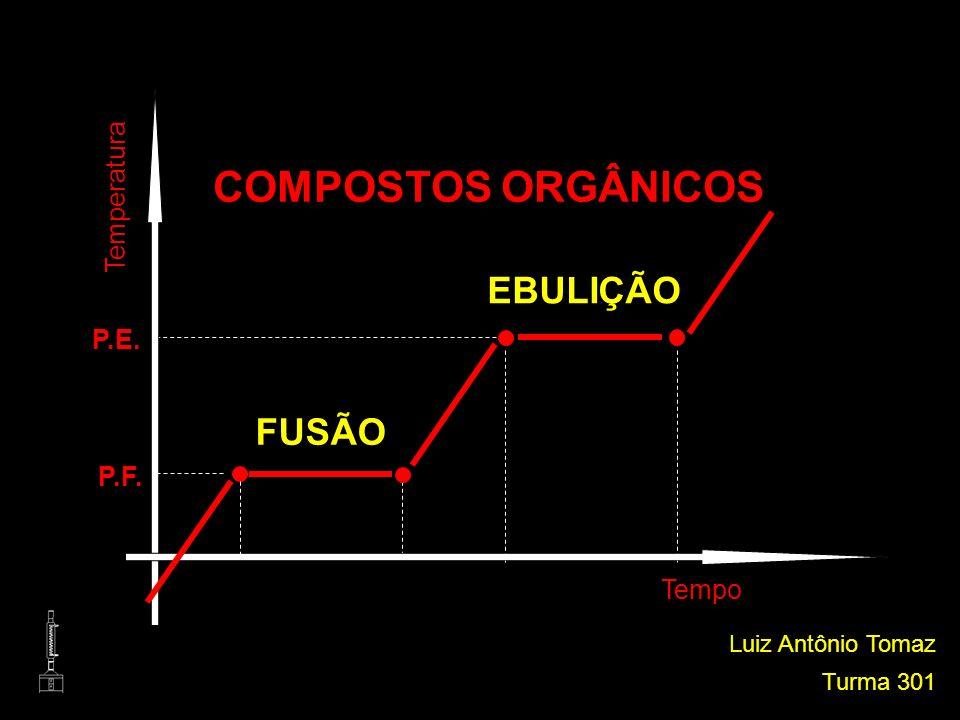 EBULIÇÃO Luiz Antônio Tomaz Turma 301 Tempo Temperatura P.E. P.F. FUSÃO COMPOSTOS ORGÂNICOS