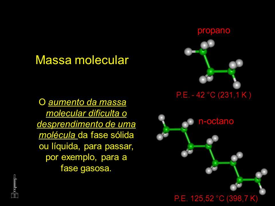 O aumento da massa molecular dificulta o desprendimento de uma molécula da fase sólida ou líquida, para passar, por exemplo, para a fase gasosa. Massa