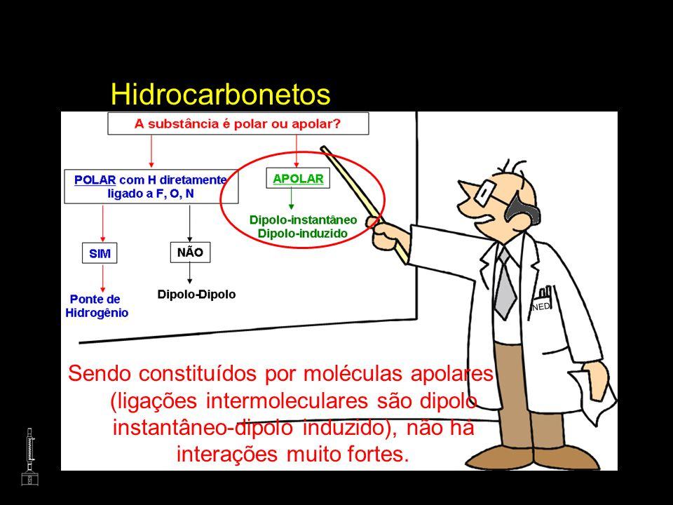 Hidrocarbonetos Sendo constituídos por moléculas apolares (ligações intermoleculares são dipolo instantâneo-dipolo induzido), não há interações muito