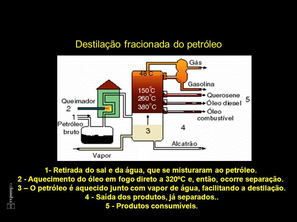 1- Retirada do sal e da água, que se misturaram ao petróleo. 2 - Aquecimento do óleo em fogo direto a 320ºC e, então, ocorre separação. 3 – O petróleo