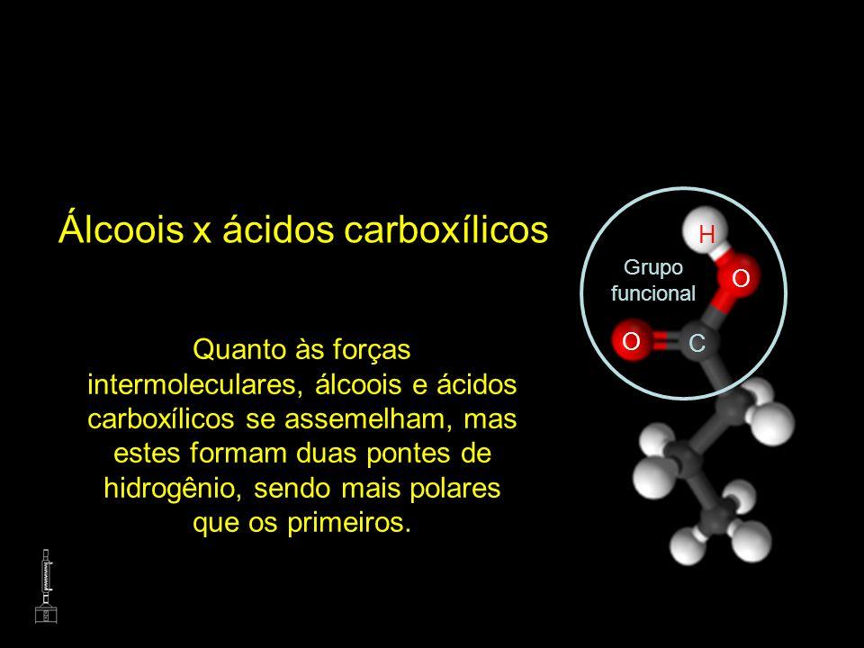 Álcoois x ácidos carboxílicos Quanto às forças intermoleculares, álcoois e ácidos carboxílicos se assemelham, mas estes formam duas pontes de hidrogên
