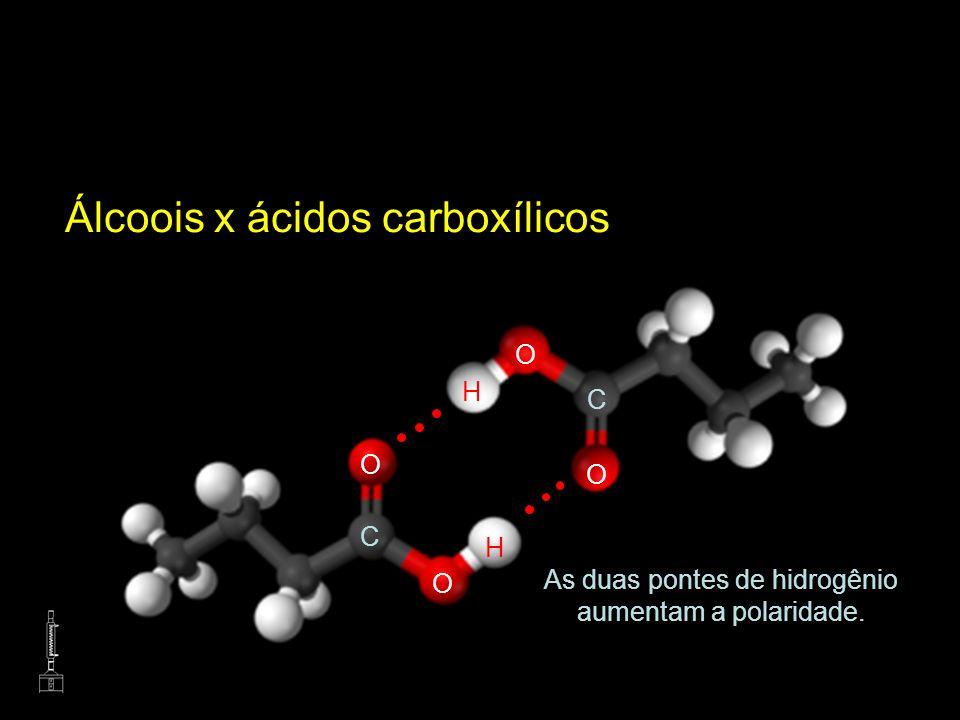 Álcoois x ácidos carboxílicos H H O O C C O O As duas pontes de hidrogênio aumentam a polaridade.