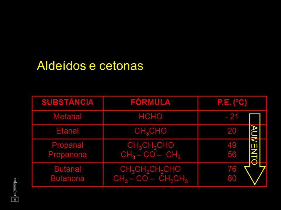 Aldeídos e cetonas SUBSTÂNCIAFÓRMULAP.E. (ºC) MetanalHCHO- 21 EtanalCH 3 CHO20 Propanal Propanona CH 3 CH 2 CHO CH 3 – CO – CH 3 49 56 Butanal Butanon
