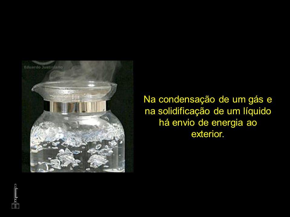 ESCALA CELCIUS, FAHRENHEIT E KELVIN (topo)topo Na condensação de um gás e na solidificação de um líquido há envio de energia ao exterior.