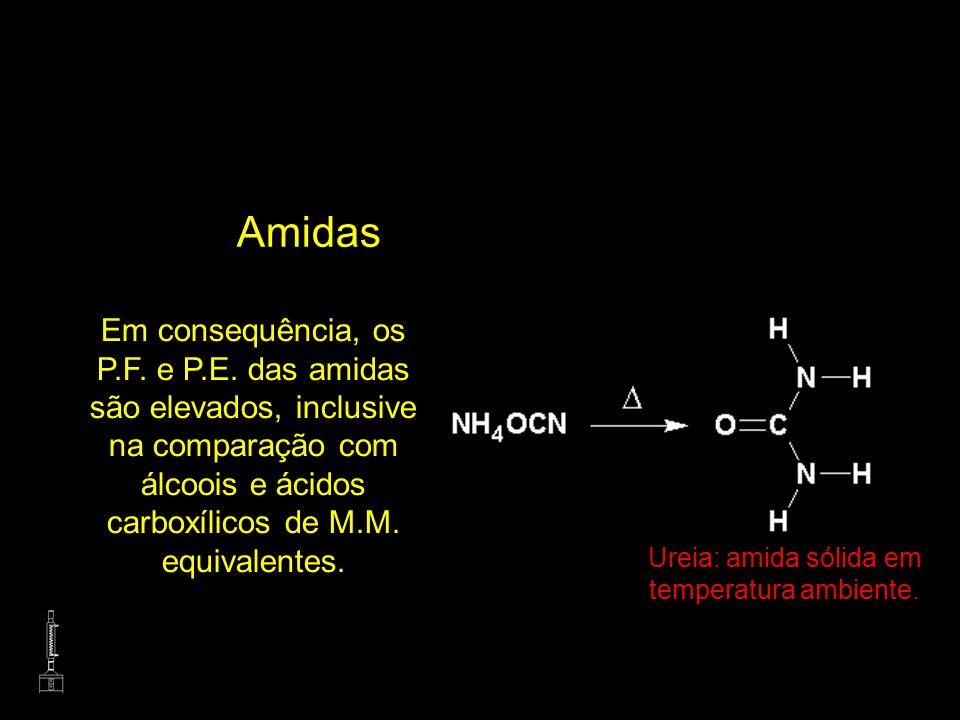 Amidas Em consequência, os P.F. e P.E. das amidas são elevados, inclusive na comparação com álcoois e ácidos carboxílicos de M.M. equivalentes. Ureia: