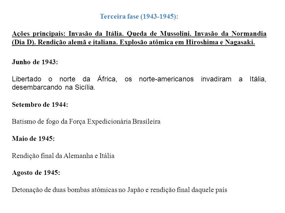 Terceira fase (1943-1945): Ações principais: Invasão da Itália. Queda de Mussolini. Invasão da Normandia (Dia D). Rendição alemã e italiana. Explosão