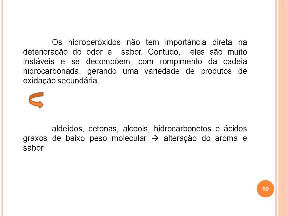 10 Os hidroperóxidos não tem importância direta na deterioração do odor e sabor. Contudo, eles são muito instáveis e se decompõem, com rompimento da c