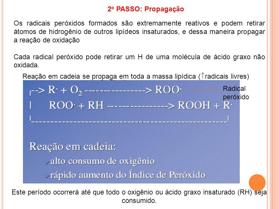 7 2 o PASSO: Propagação Cada radical peróxido pode retirar um H de uma molécula de ácido graxo não oxidada.