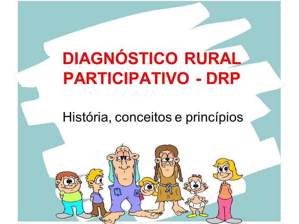 HISTORIA DO DRP Década de 70 Mudança do foco para conhecimento das condições locais; dos grupos beneficiários e suas tradições (acúmulo de dados).