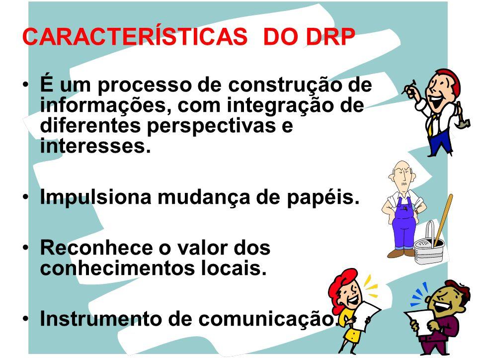 CARACTERÍSTICAS DO DRP É um processo de construção de informações, com integração de diferentes perspectivas e interesses. Impulsiona mudança de papéi