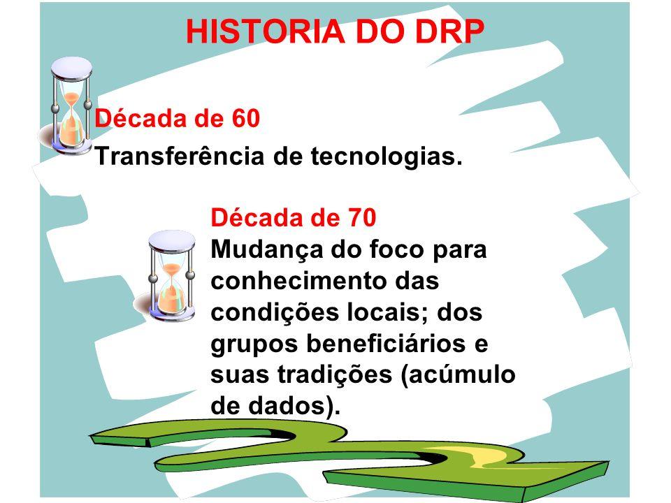 HISTORIA DO DRP Década de 70 Mudança do foco para conhecimento das condições locais; dos grupos beneficiários e suas tradições (acúmulo de dados). Déc