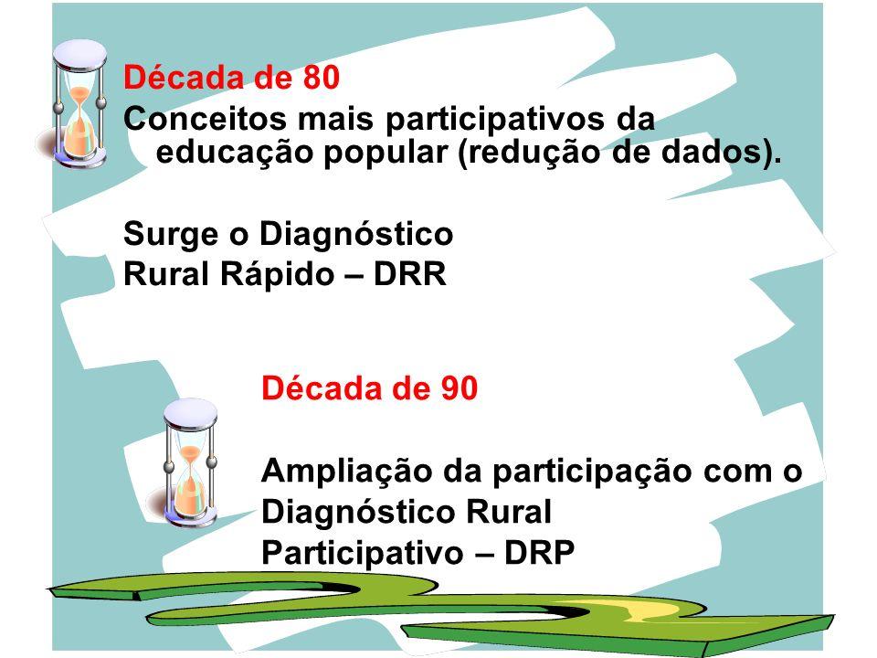 Década de 80 Conceitos mais participativos da educação popular (redução de dados). Surge o Diagnóstico Rural Rápido – DRR Década de 90 Ampliação da pa