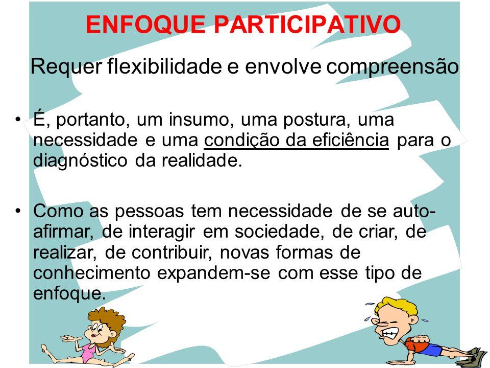 ENFOQUE PARTICIPATIVO Requer flexibilidade e envolve compreensão É, portanto, um insumo, uma postura, uma necessidade e uma condição da eficiência par