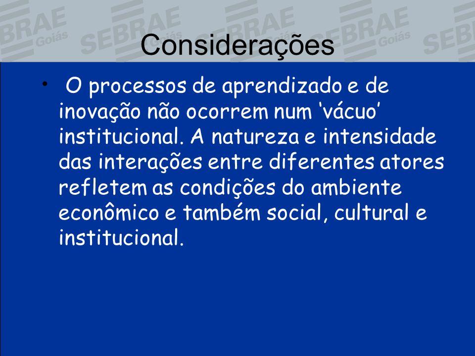 Considerações O processos de aprendizado e de inovação não ocorrem num vácuo institucional. A natureza e intensidade das interações entre diferentes a