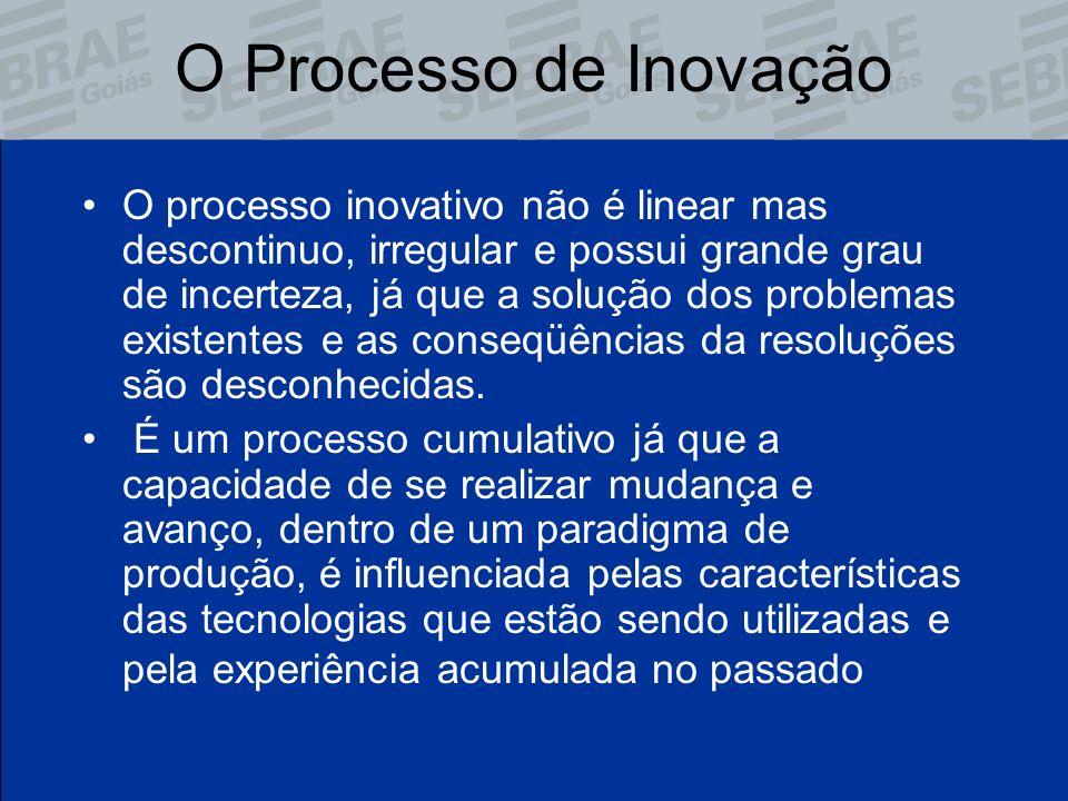 O Processo de Inovação O processo inovativo não é linear mas descontinuo, irregular e possui grande grau de incerteza, já que a solução dos problemas