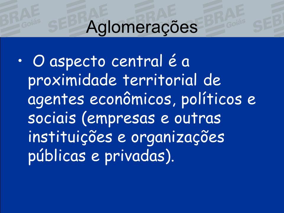 Aglomerações O aspecto central é a proximidade territorial de agentes econômicos, políticos e sociais (empresas e outras instituições e organizações p