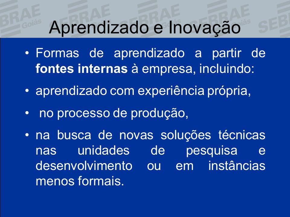 Aprendizado e Inovação Formas de aprendizado a partir de fontes internas à empresa, incluindo: aprendizado com experiência própria, no processo de pro