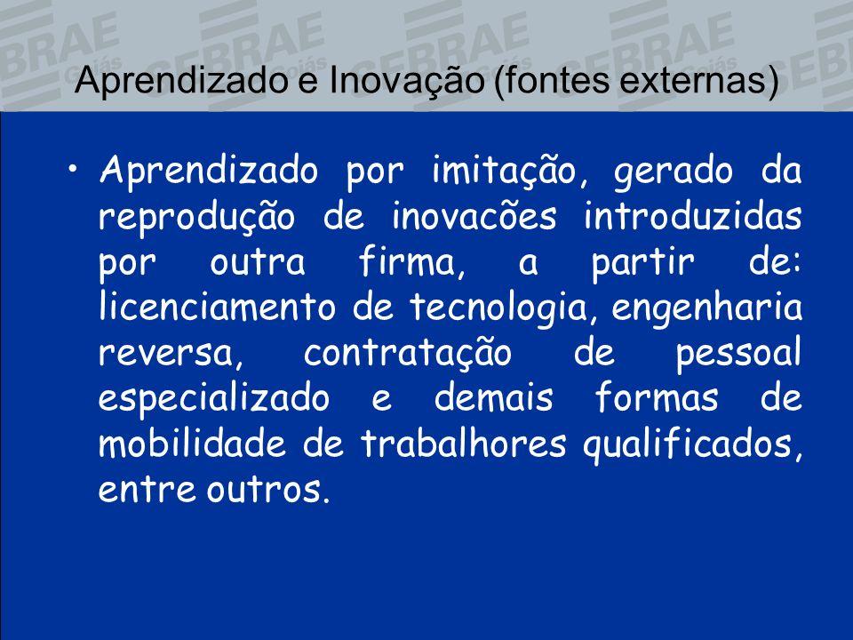 Aprendizado e Inovação (fontes externas) Aprendizado por imitação, gerado da reprodução de inovacões introduzidas por outra firma, a partir de: licenc
