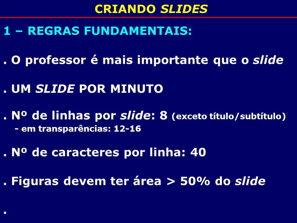 3 CRIANDO SLIDES 2 - FORMA: Retangular.