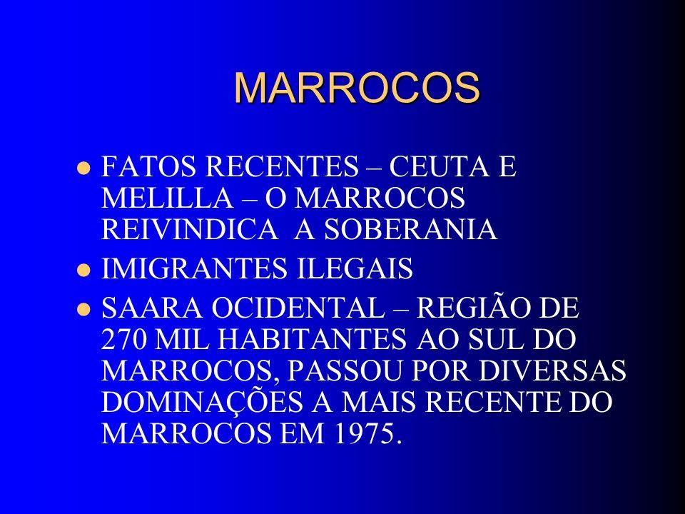 MARROCOS MARROCOS FATOS RECENTES – CEUTA E MELILLA – O MARROCOS REIVINDICA A SOBERANIA IMIGRANTES ILEGAIS SAARA OCIDENTAL – REGIÃO DE 270 MIL HABITANT