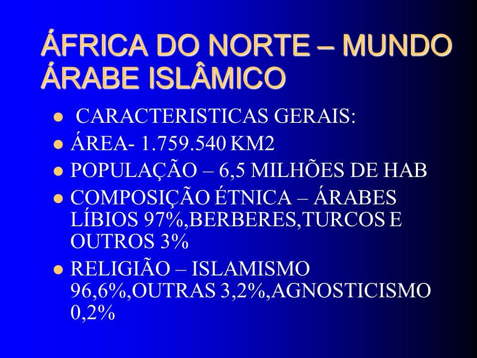 ÁFRICA DO NORTE – MUNDO ÁRABE ISLÂMICO CARACTERISTICAS GERAIS: ÁREA- 1.759.540 KM2 POPULAÇÃO – 6,5 MILHÕES DE HAB COMPOSIÇÃO ÉTNICA – ÁRABES LÍBIOS 97