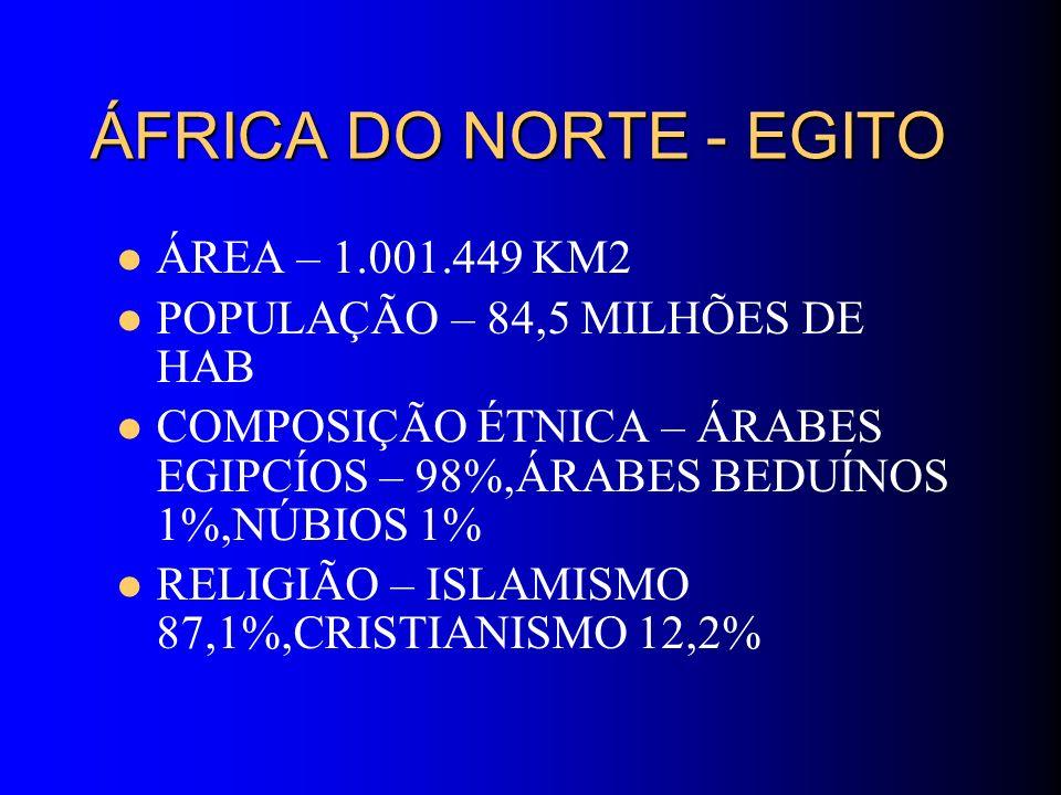 ÁFRICA DO NORTE - EGITO ÁREA – 1.001.449 KM2 POPULAÇÃO – 84,5 MILHÕES DE HAB COMPOSIÇÃO ÉTNICA – ÁRABES EGIPCÍOS – 98%,ÁRABES BEDUÍNOS 1%,NÚBIOS 1% RE