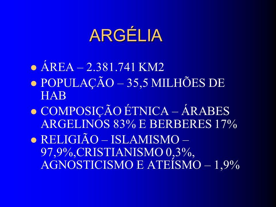 ARGÉLIA ARGÉLIA ÁREA – 2.381.741 KM2 POPULAÇÃO – 35,5 MILHÕES DE HAB COMPOSIÇÃO ÉTNICA – ÁRABES ARGELINOS 83% E BERBERES 17% RELIGIÃO – ISLAMISMO – 97